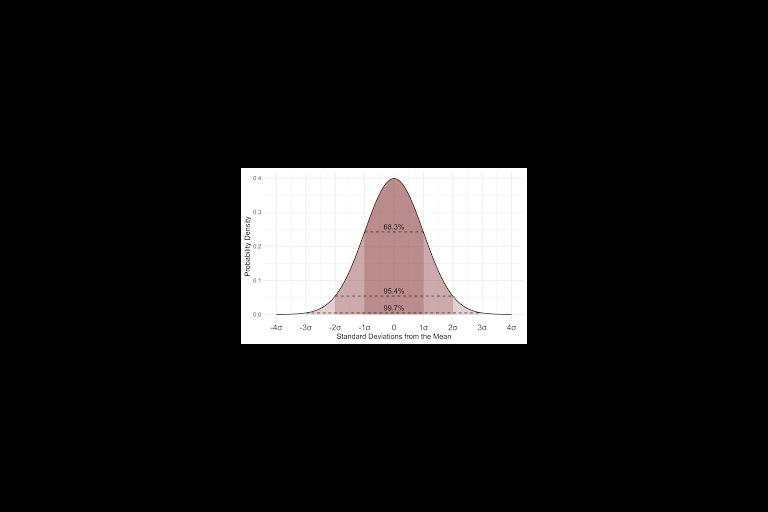 AFC-3 QM-Statistics