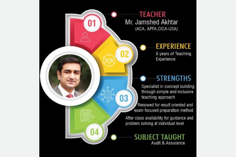 CFAP-6 AUDIT (Mr.Jamshaid Akhtar)